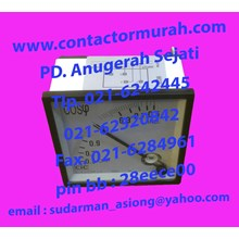Tipe EPQ 96 Panel Meter CIC