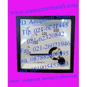 ammeter CP-C72-N complee