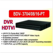 DVR CCTV Infinity HDTVI 4 Channel