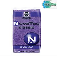 NPK Novatec - Bahan Kimia Pertanian Lainnya