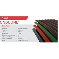 Onduline Roofing Advantages Against Buildings