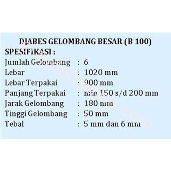 Asbes Gelombang Besar Tipe B100