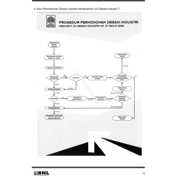 Industrial design service services by bnl patent for Industrial design services