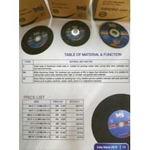 Material Wheel