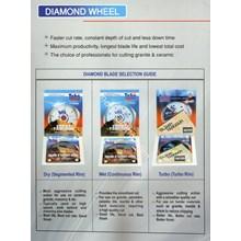 Diamond Blade Selection Guide