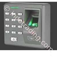 Mesin Access Door Mgx7 1