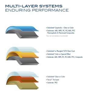 Dari Solarkote® acrylic capstock resins and films 0