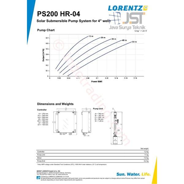 Pompa Submersible Lorentz Ps200 Hr-04
