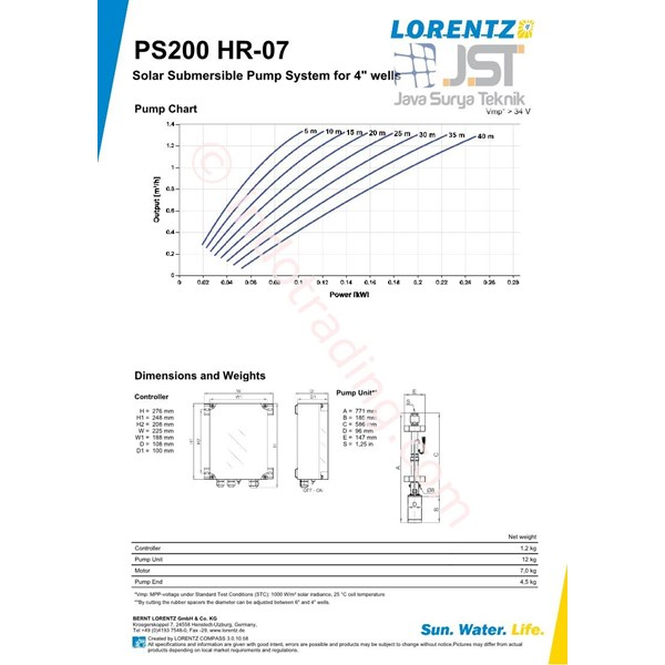 Pompa Submersible Lorentz Ps200 Hr-07
