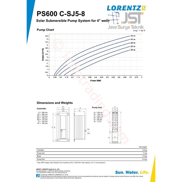 Pompa Submersible Lorentz Ps600 C-Sj5-8