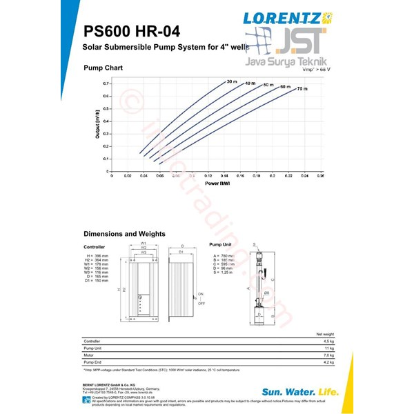 Pompa Submersible Lorentz Ps600 Hr-04