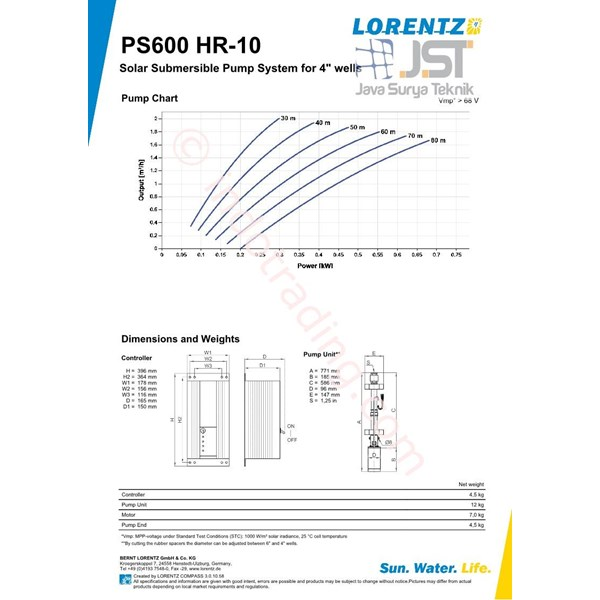 Pompa Submersible Lorentz Ps600 Hr-10