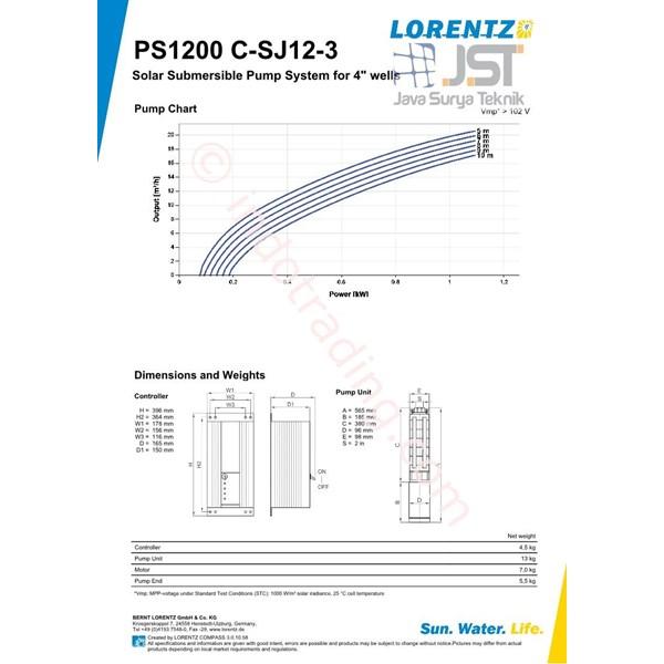 Pompa Submersible Lorentz Ps1200 C-Sj12-3