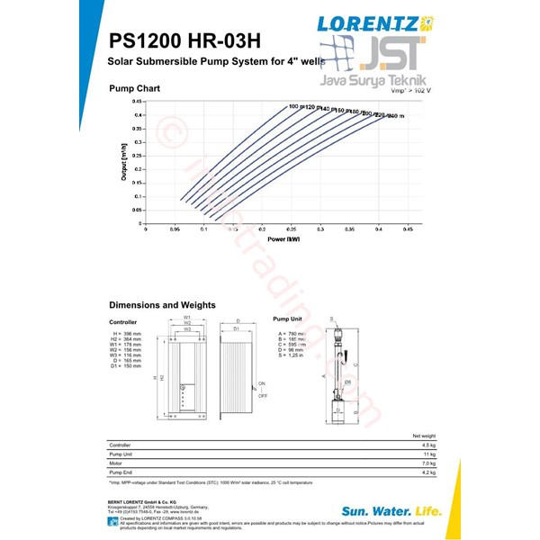 Pompa Submersible Lorentz Ps1200 Hr-03H