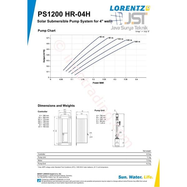 Pompa Submersible Lorentz Ps1200 Hr-04H