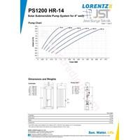 Jual Pompa Submersible Lorentz Ps1200 Hr-14 2