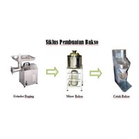 Mesin Paket Pembuatan Bakso 1