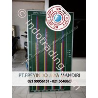 Jual Whiteboard Elektronik Moviboard