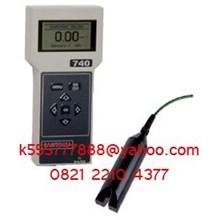TSS Meter