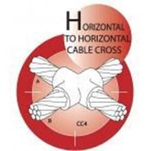 Molding Kabel Type CC4