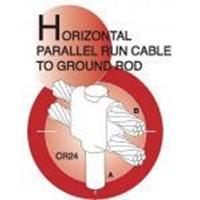 Jual Molding Stik Rod to Kabel CR24