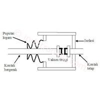 Vakum Circuit Breaker 1