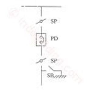 Diagram Sistem Pms