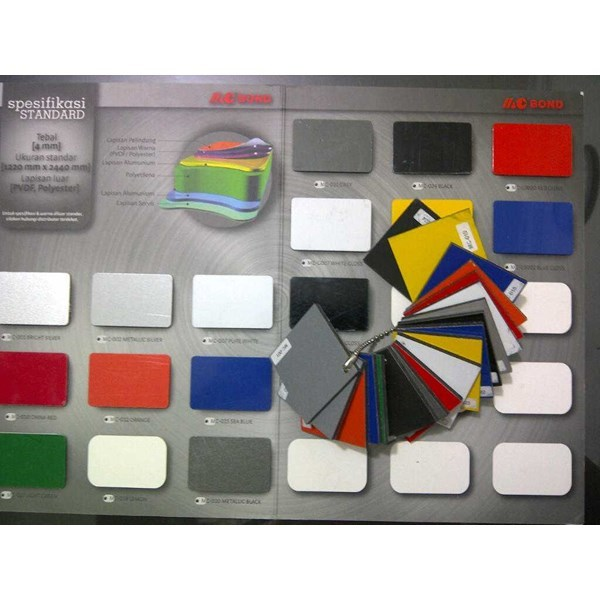 Aluminium Composite Panel MC-BOND