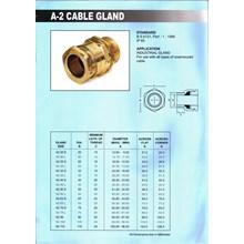 Cable gland industrial merk Unibell
