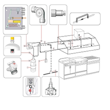 Kitchen Fire Suppresion System Range Guard
