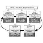 Jasa Konsultasi HRD Dan Sistem Management 6