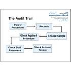 Jasa Konsultasi HRD Dan Sistem Management 7