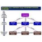 Jasa Konsultasi HRD Dan Sistem Management 5