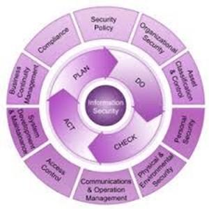 Jasa Konsultasi Sertifikasi Sistem Managemen ISO