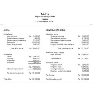 Jasa Laporan Keuangan dan Audit