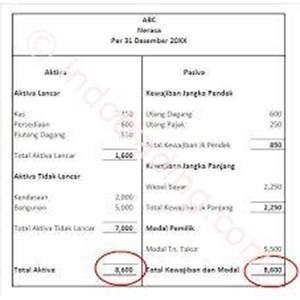 Jasa Laporan Keuangan-Audit dan SDM
