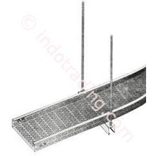 List Price Cable Tray Jakarta
