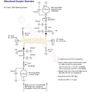 Dari Wideband Power Sensor ( WPS ) BIRD 5012A 4