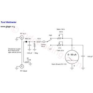 Dari Wideband Power Sensor ( WPS ) BIRD 5012A 5