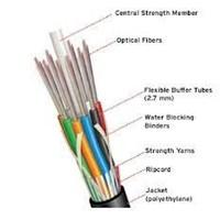 Jual Kabel Fiber Optik (FO) 2
