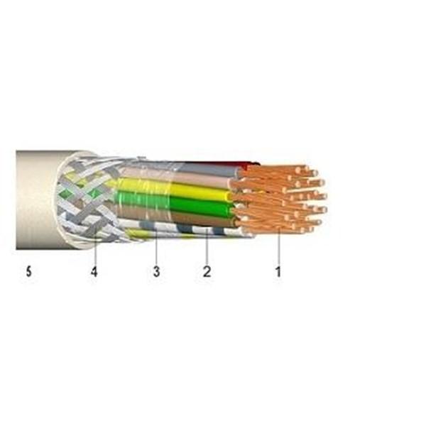 kabel shielded LIYCY DELTA