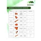 Shunda Roofing - Atap / genteng PVC Shunda 8