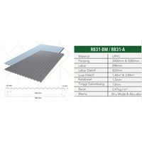 Atap UPVC Shunda Roofing R31BM & A sejenis avantgu