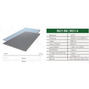 Dari Atap UPVC Shunda Roofing R31BM & A sejenis avantguard dan alderon rs 0