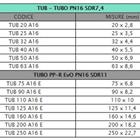 Pipa PPR Toro PN16 SDR7 2