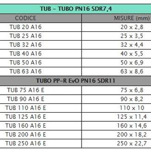 Dari Pipa PPR Toro PN16 SDR7 1