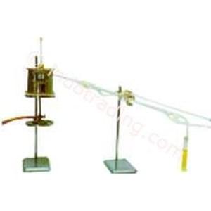 Distilation Of Cutback Asphalts