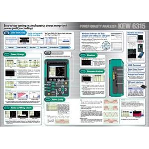 Kyoritsu Power Quality Analyzer