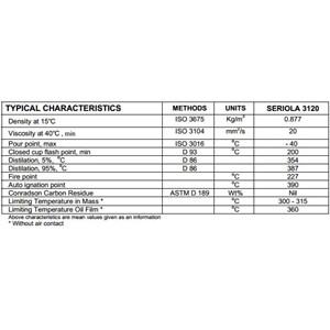 Total Seriola 3120 Heat Transfer Fluid