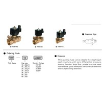 Solenoid Valve TUW - 40 - 220 VAC 2/2 way
